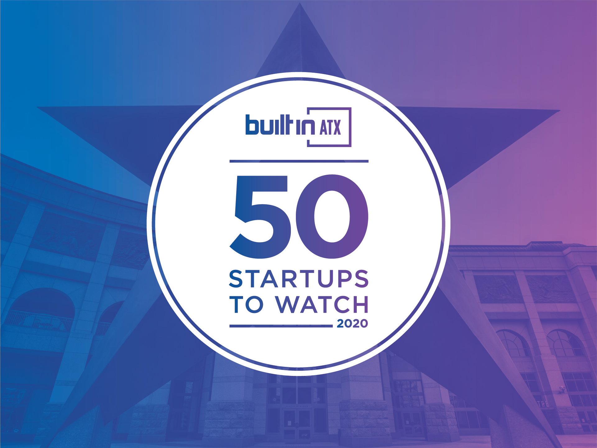 50 Austin Startups To Watch 2020 Built In Austin